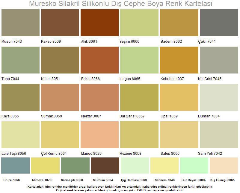 guzel-polisan-metal-renk-kartelasi-fotolari-jpg.38274,2014/ 2015 Polisan Renkleri İle Evlere Gelen Güzellik