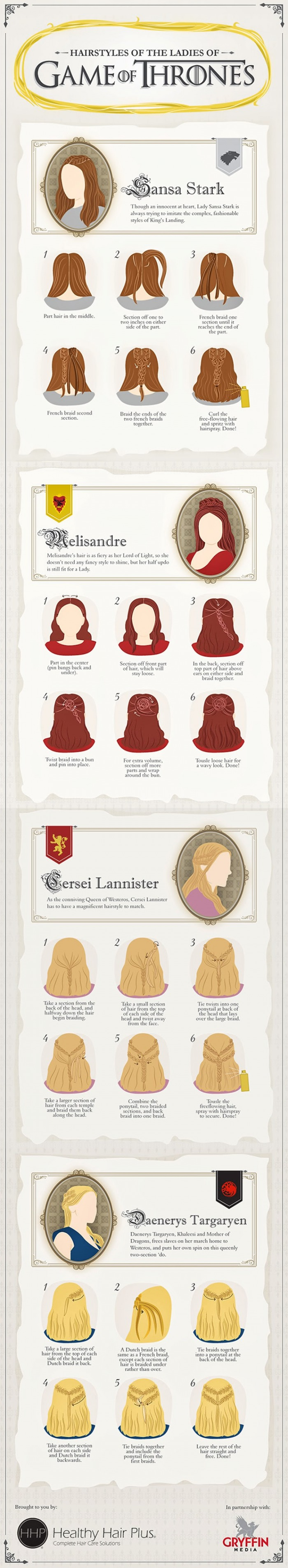 Hairstyles-from-the-Game-of-Thrones-TV-Series.jpg